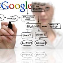 Cambia l'algoritmo di Google, domini diversi nella serp (?)