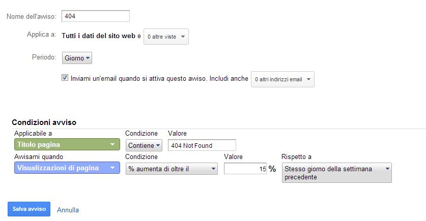 Alert 404 Google Analytics