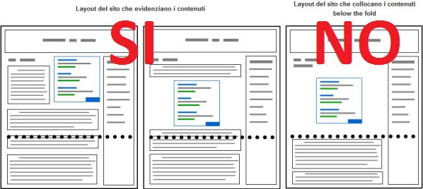 Algoritmo Google page layout