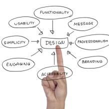 User experience: 5 consigli per l'ottimizzazione on-site